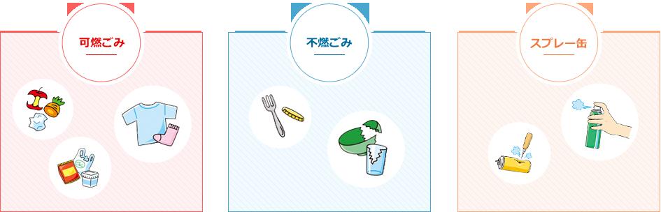 可燃ごみ・不燃ごみ・スプレー缶